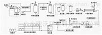 東莞市超純水設備廠家