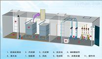 醫院/門診一體化污水處理設備