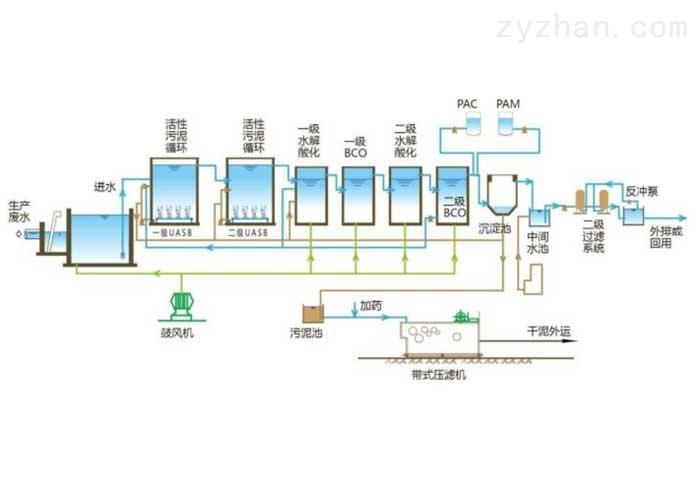 养殖污水处理设备图纸