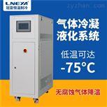 化工廢氣冷凝回收裝置種類有哪些