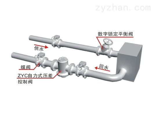 ZYC-16型自力式压差控制阀安装示意图