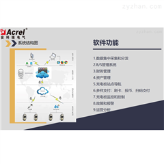 AcrelCloud-9500电瓶车充电桩收费云平台特点
